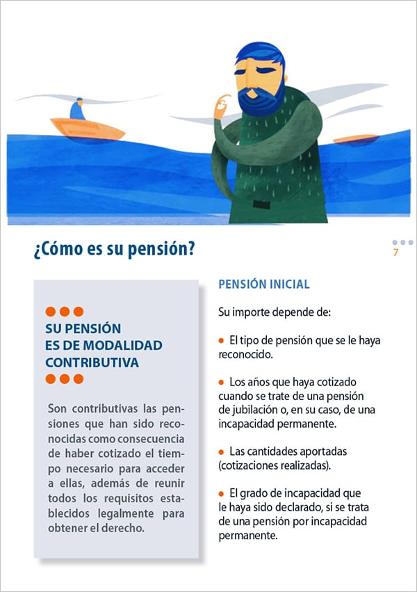 Guía del Pensionista. ISM
