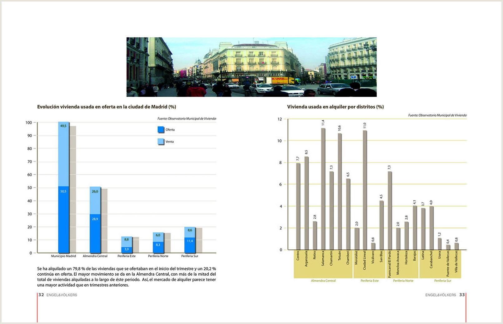 Apertura de Franquicias Inmobiliarias 4